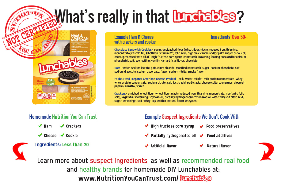 What's Really In That Lunchables?  Plus DIY Lunchables You Can Trust!
